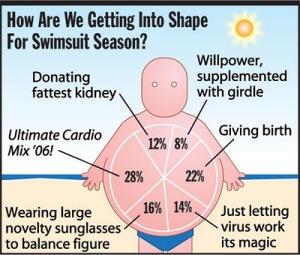 StatShot-Swimsuit-Season